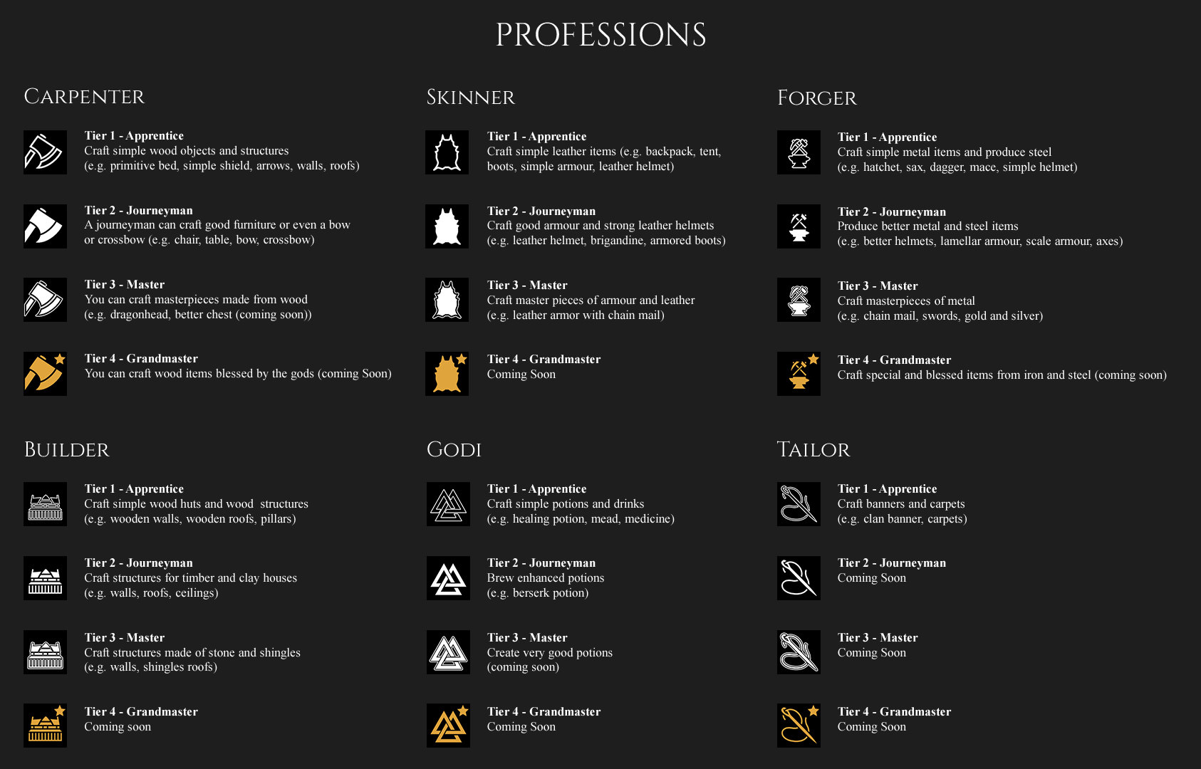 Abilities & Skills (Levelsystem) | Valnir Rok - Multiplayer